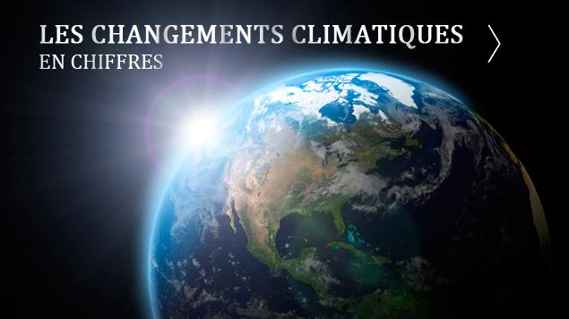 Les changements climatiques en chiffres